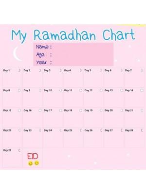 Ramadhan Chart (Including Postage Semenanjung)